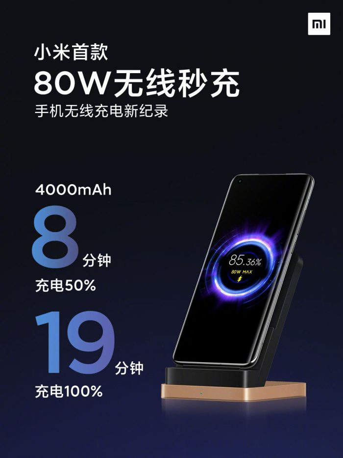 Chargeur Xiaomi