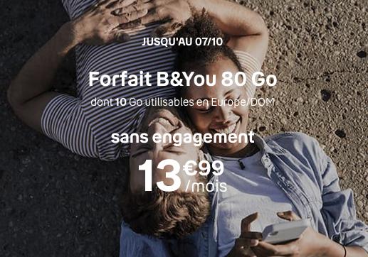 Le forfait 80 Go B&You