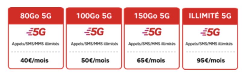 forfaits 5G SFR