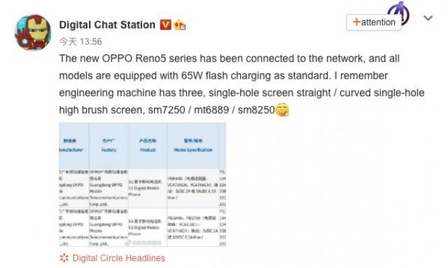 oppo reno5 5G digital chat station