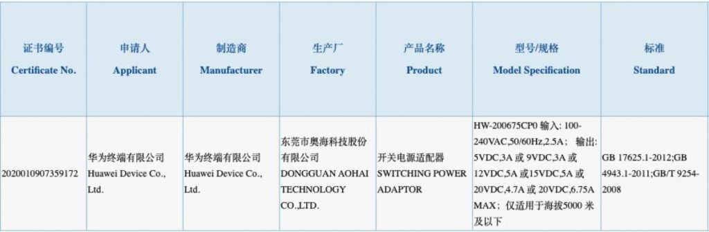 huawei chargeur 135W