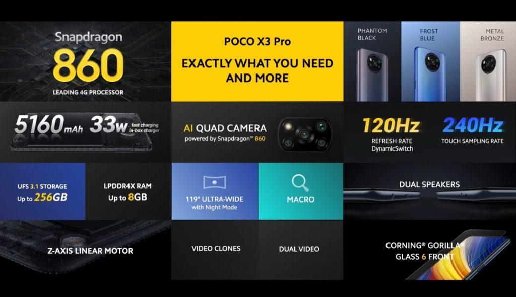 Poco X3 Pro specs