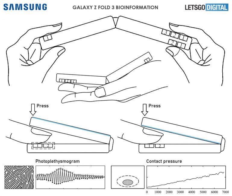 brevet samsung galaxy z fold 3