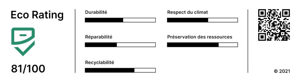 Eco Rating