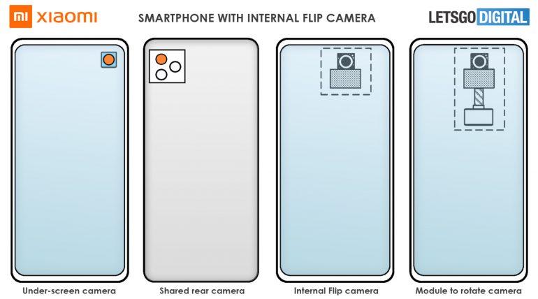 xiaomi brevet caméra sous écran rotative