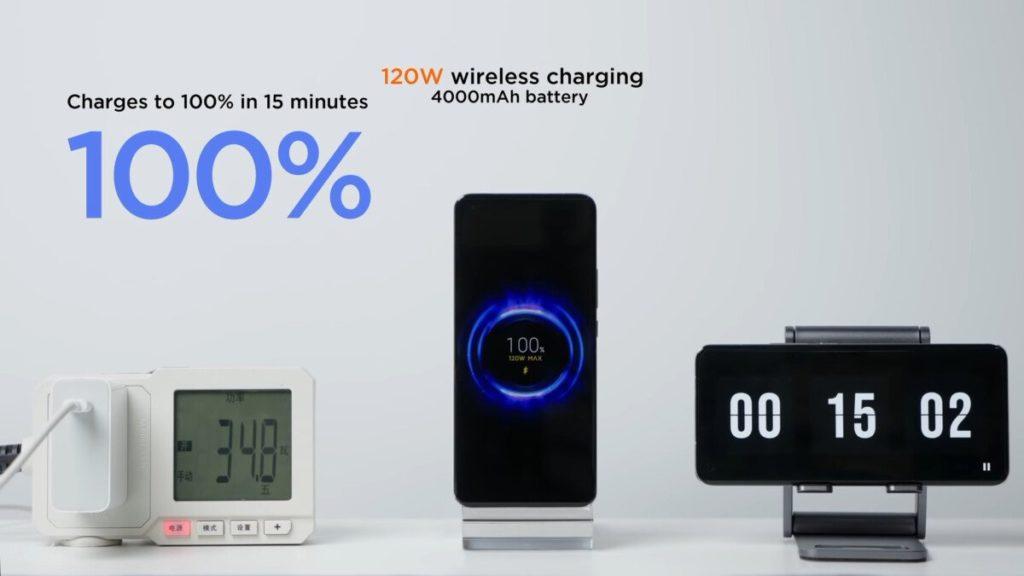 hyper charge sans-fil xiaomi 120W