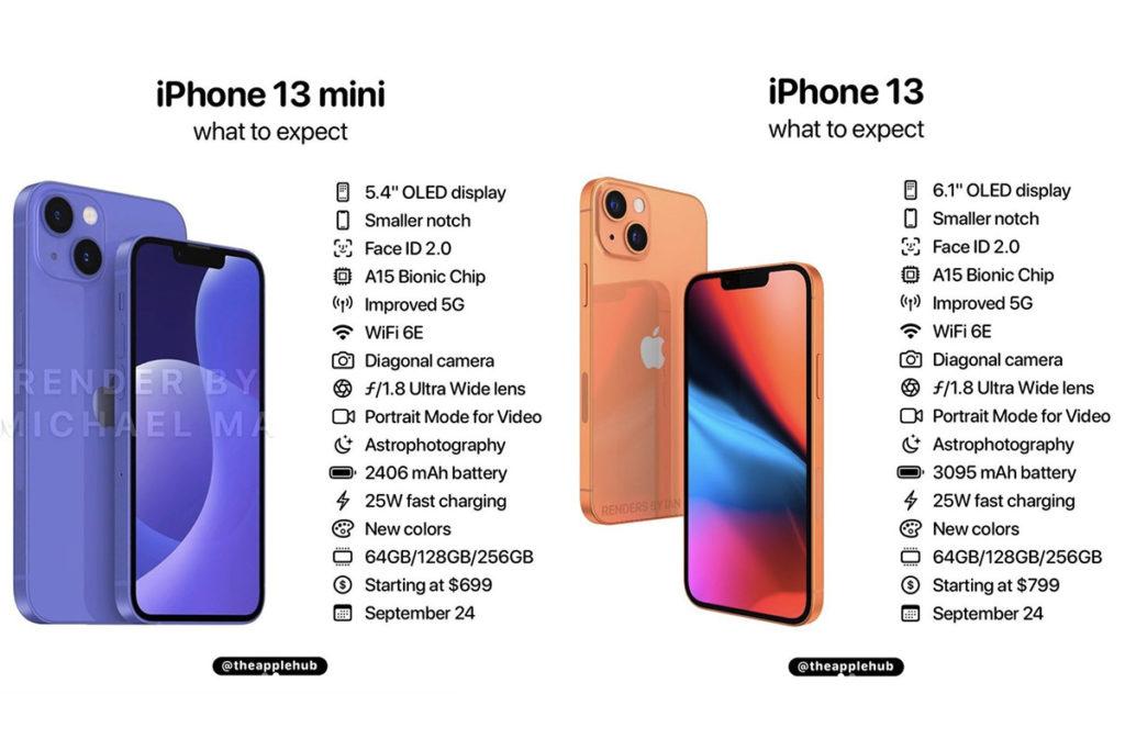 iphone 13 mini 13 fiche technique