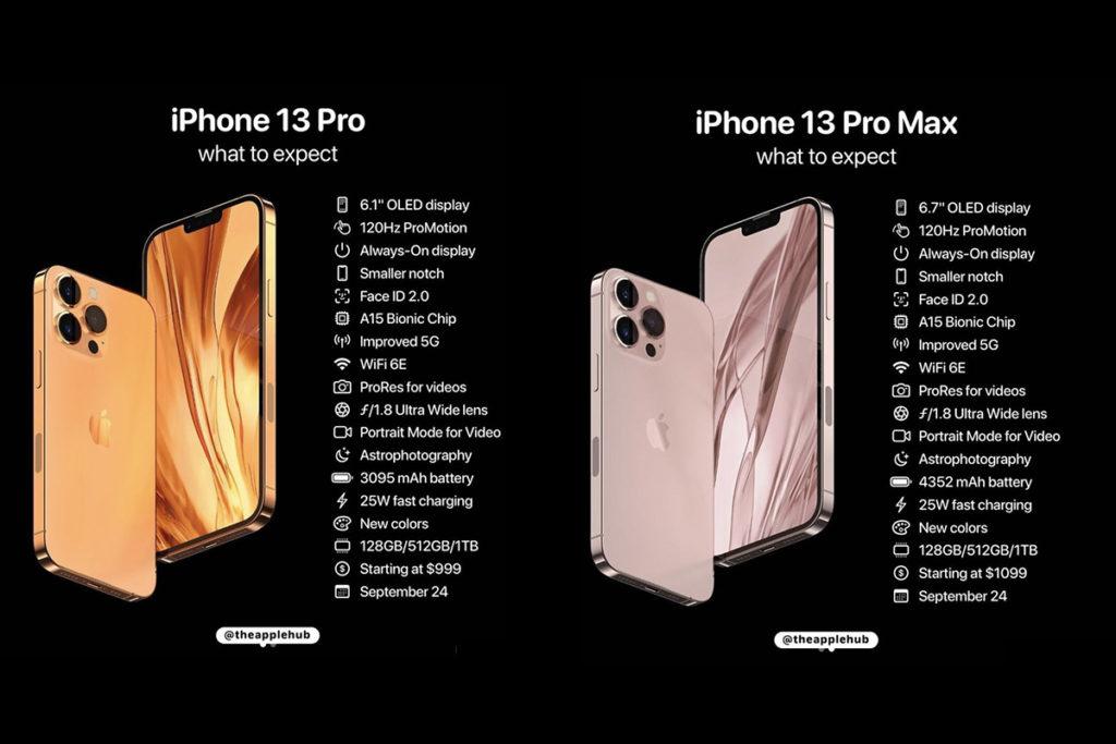 iphone 13 pro et 13 pro max fiche technique